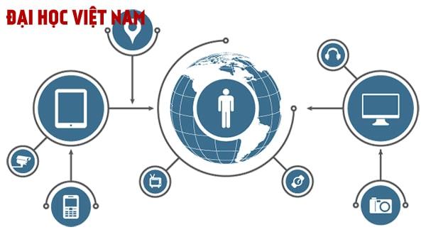 Quản lý dữ liệu, quản lý mạng internet