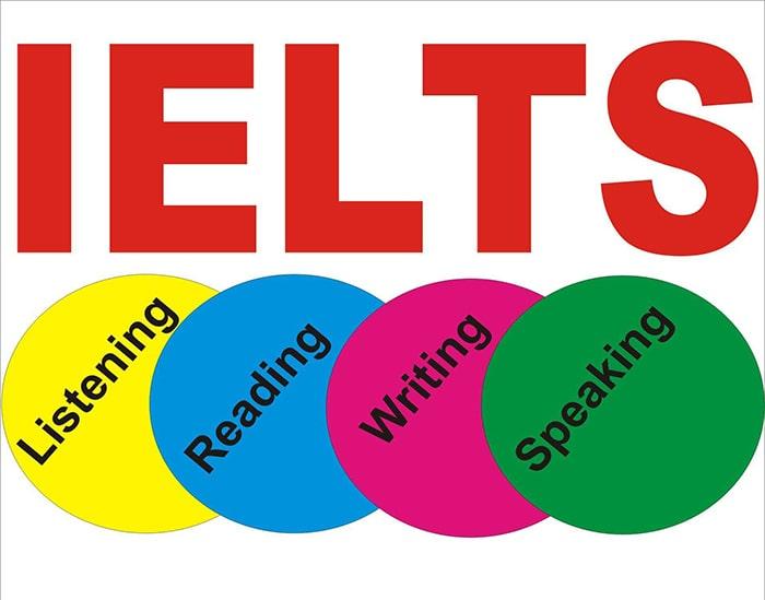 Luyện thi IELTS 4 kỹ năng